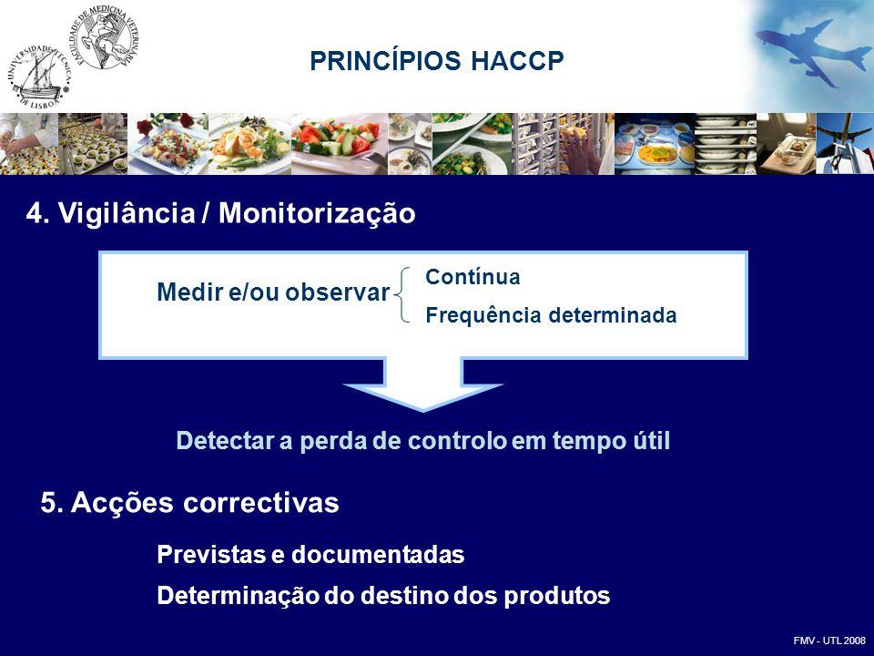 4. Vigilância / Monitorização