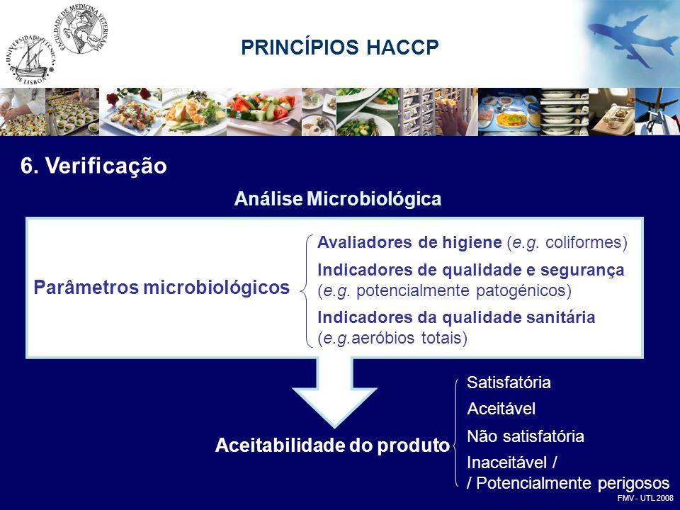 6. Verificação PRINCÍPIOS HACCP Análise Microbiológica