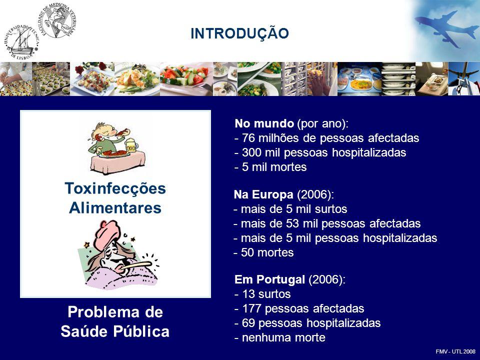 Toxinfecções Alimentares Problema de Saúde Pública