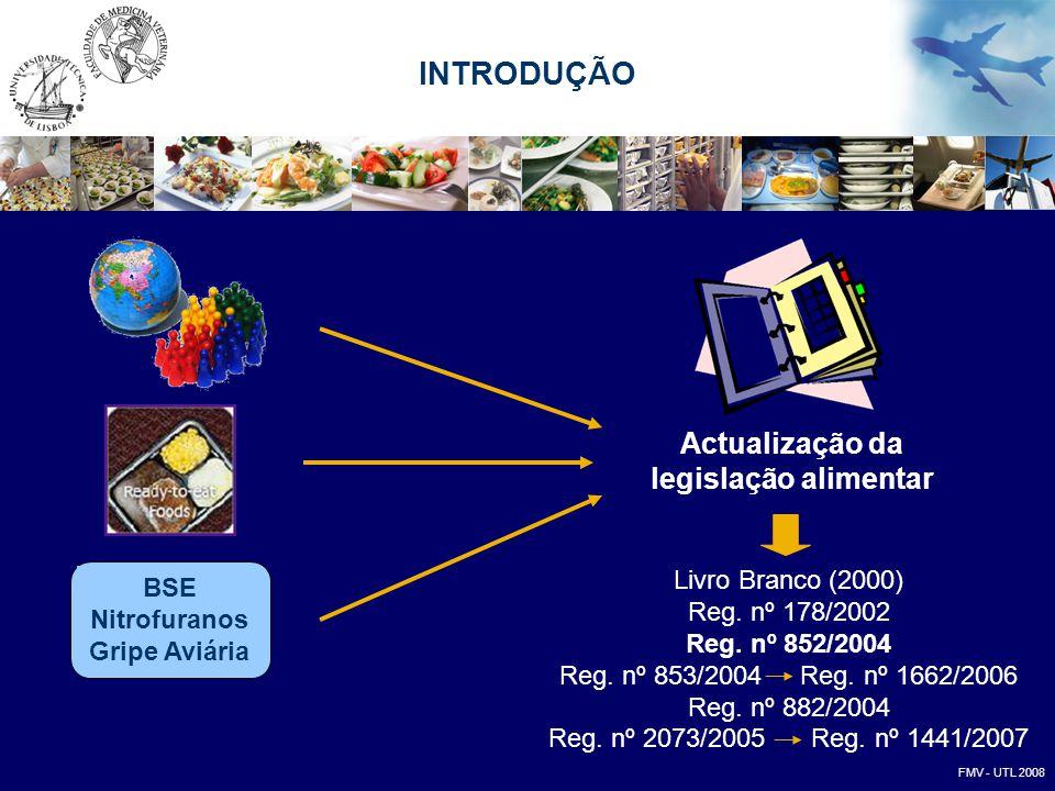 INTRODUÇÃO Actualização da legislação alimentar Livro Branco (2000)