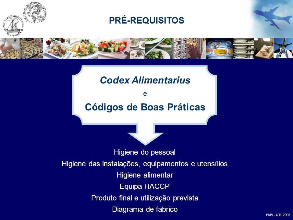 Códigos de Boas Práticas