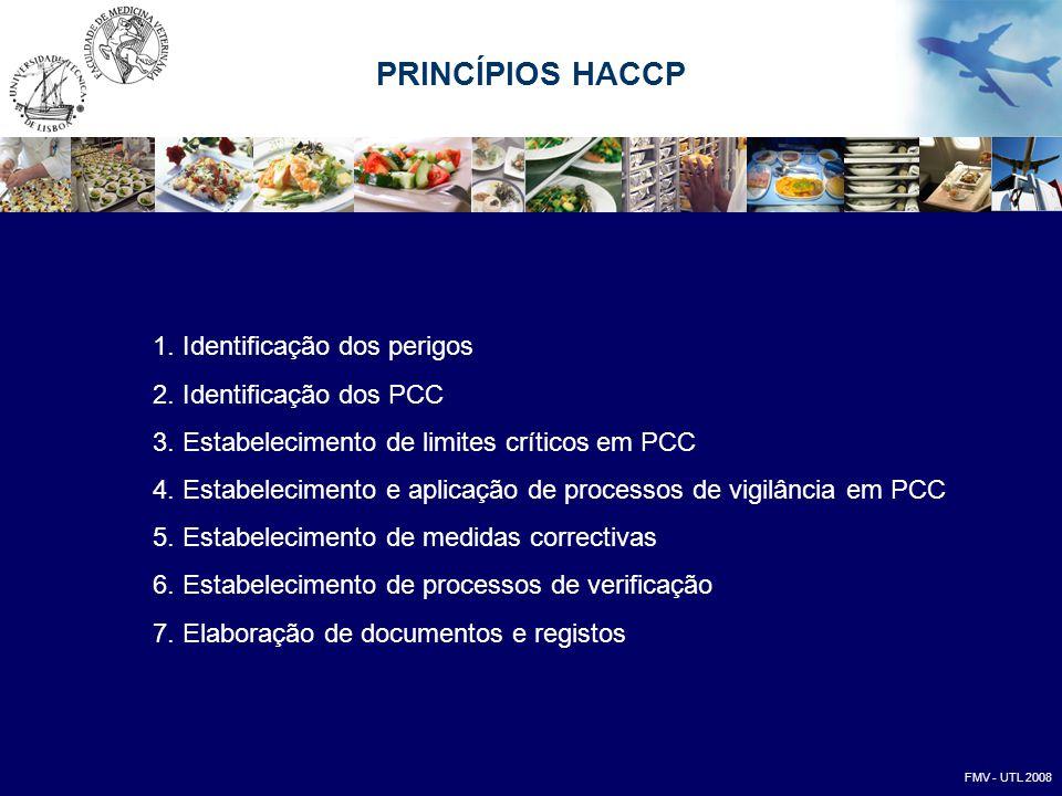 PRINCÍPIOS HACCP 1. Identificação dos perigos 2. Identificação dos PCC