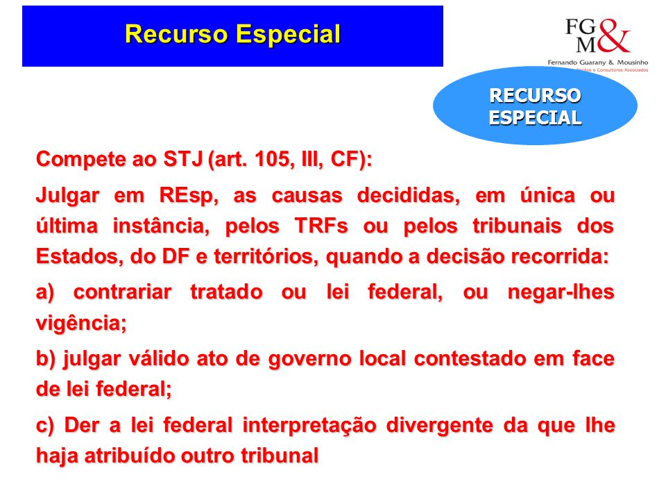 Recurso Especial Compete ao STJ (art. 105, III, CF):