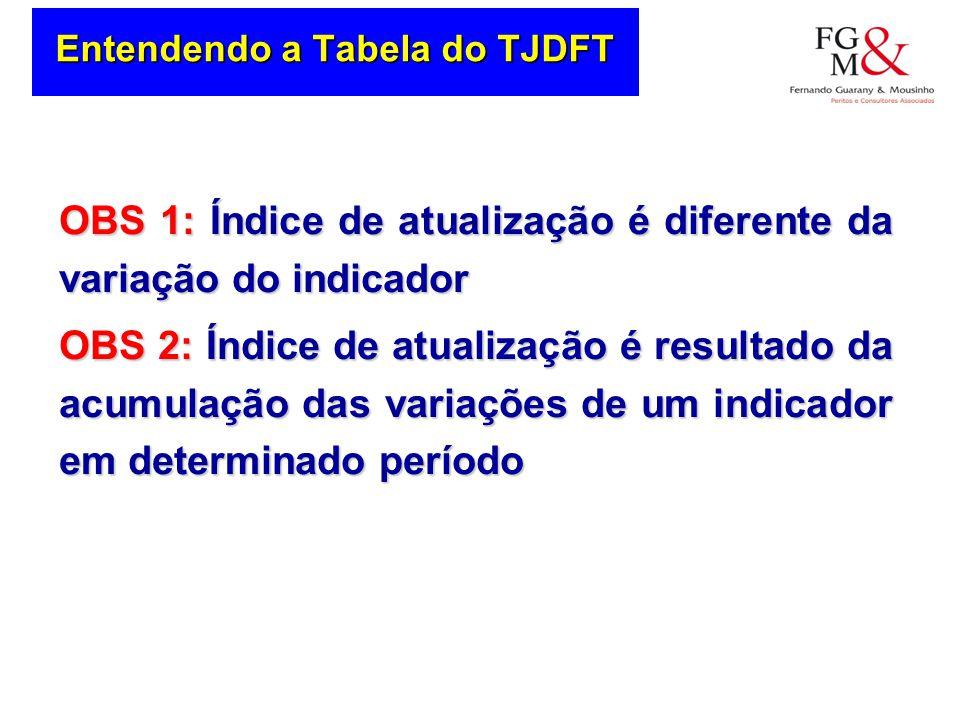 Entendendo a Tabela do TJDFT