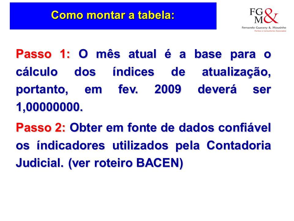 Como montar a tabela: Passo 1: O mês atual é a base para o cálculo dos índices de atualização, portanto, em fev. 2009 deverá ser 1,00000000.