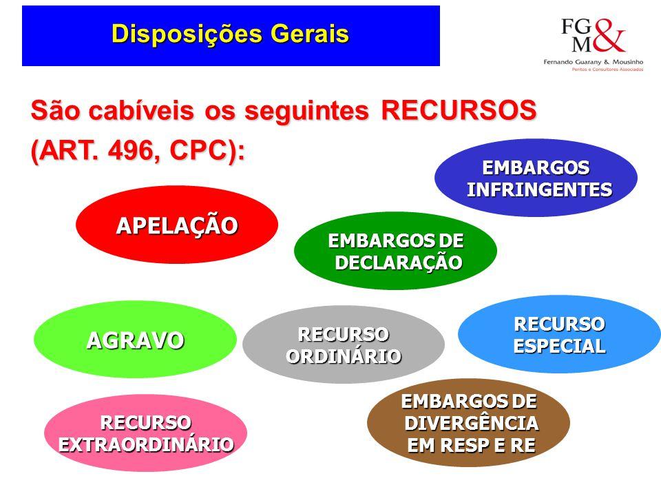 São cabíveis os seguintes RECURSOS (ART. 496, CPC):
