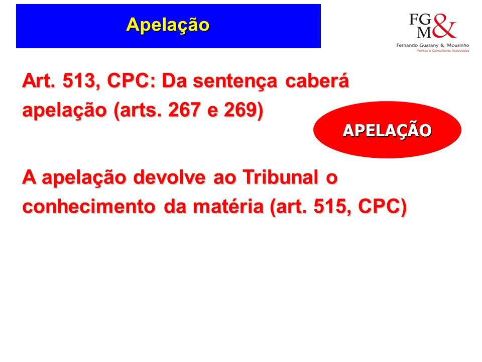 Art. 513, CPC: Da sentença caberá apelação (arts. 267 e 269)