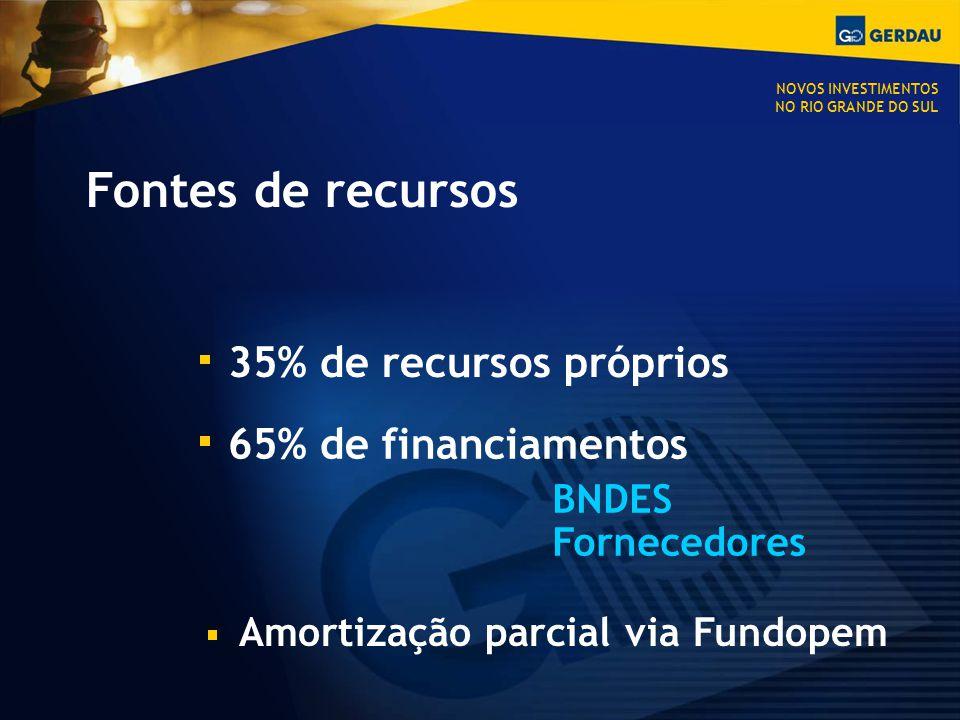 Fontes de recursos 35% de recursos próprios 65% de financiamentos