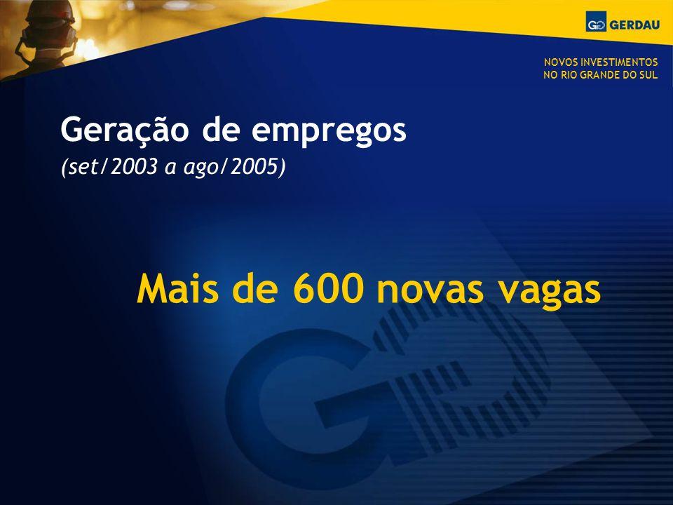 Mais de 600 novas vagas Geração de empregos (set/2003 a ago/2005)