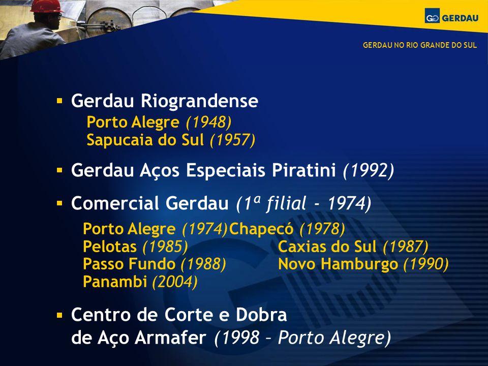Gerdau Aços Especiais Piratini (1992)