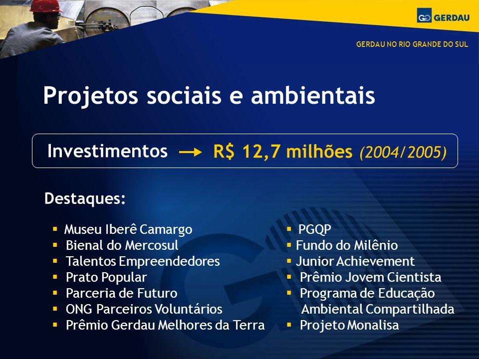 Projetos sociais e ambientais