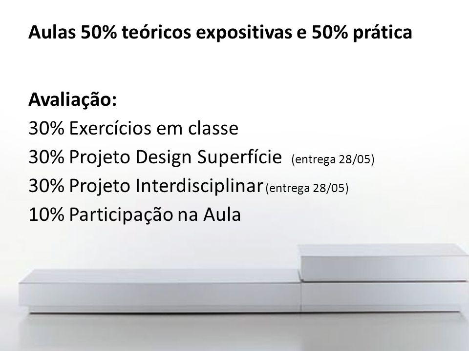 Aulas 50% teóricos expositivas e 50% prática Avaliação: 30% Exercícios em classe 30% Projeto Design Superfície (entrega 28/05) 30% Projeto Interdisciplinar (entrega 28/05) 10% Participação na Aula