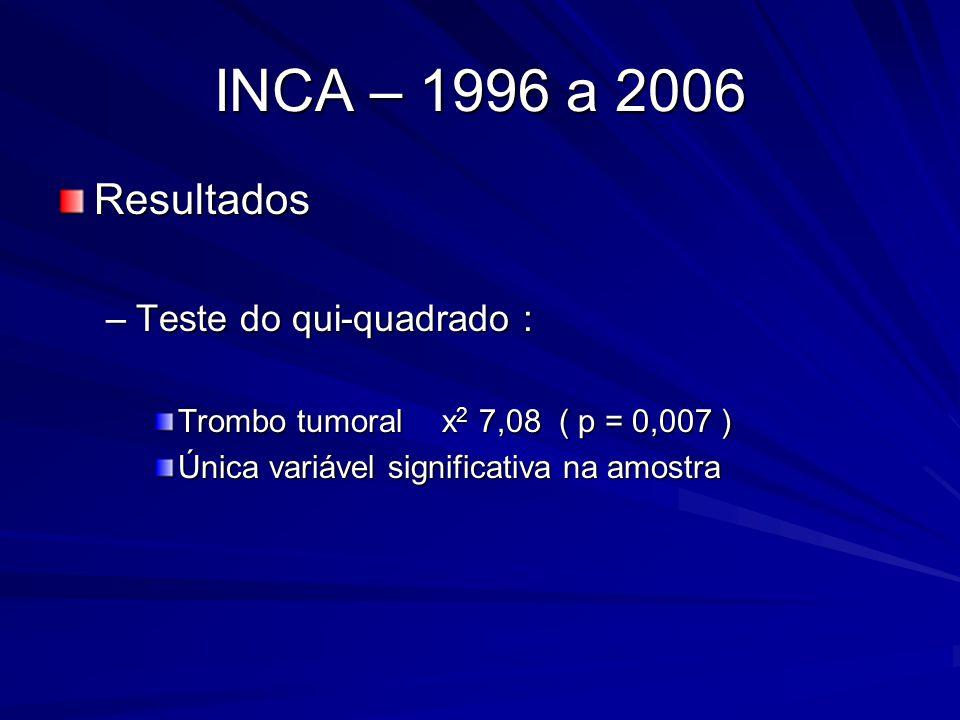 INCA – 1996 a 2006 Resultados Teste do qui-quadrado :