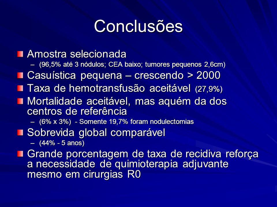 Conclusões Amostra selecionada