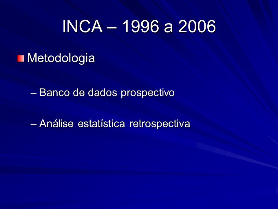 INCA – 1996 a 2006 Metodologia Banco de dados prospectivo