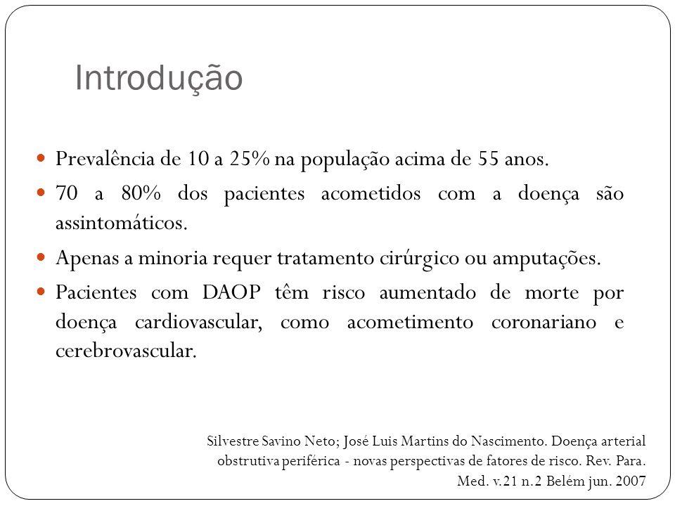 Introdução Prevalência de 10 a 25% na população acima de 55 anos.