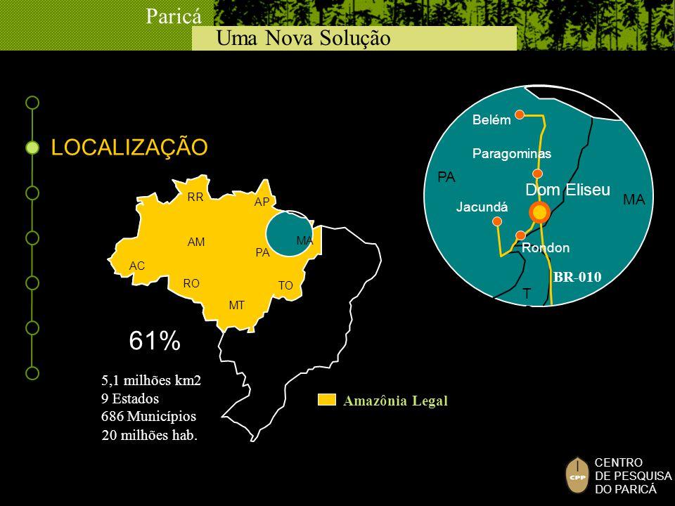 61% LOCALIZAÇÃO Dom Eliseu PA MA BR-010 TO 5,1 milhões km2 9 Estados