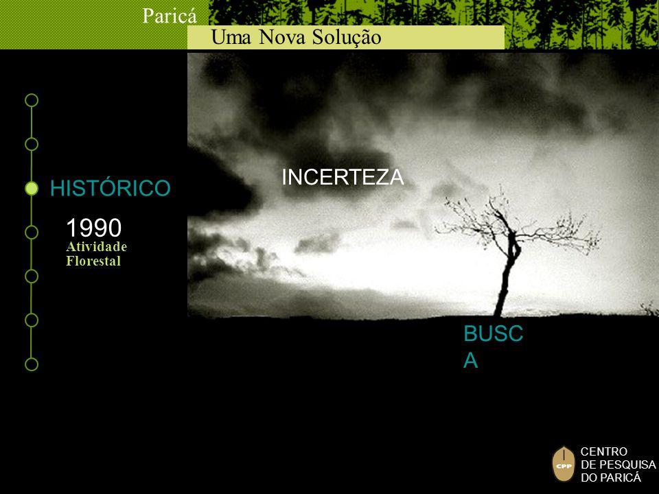 INCERTEZA HISTÓRICO 1990 Atividade Florestal BUSCA