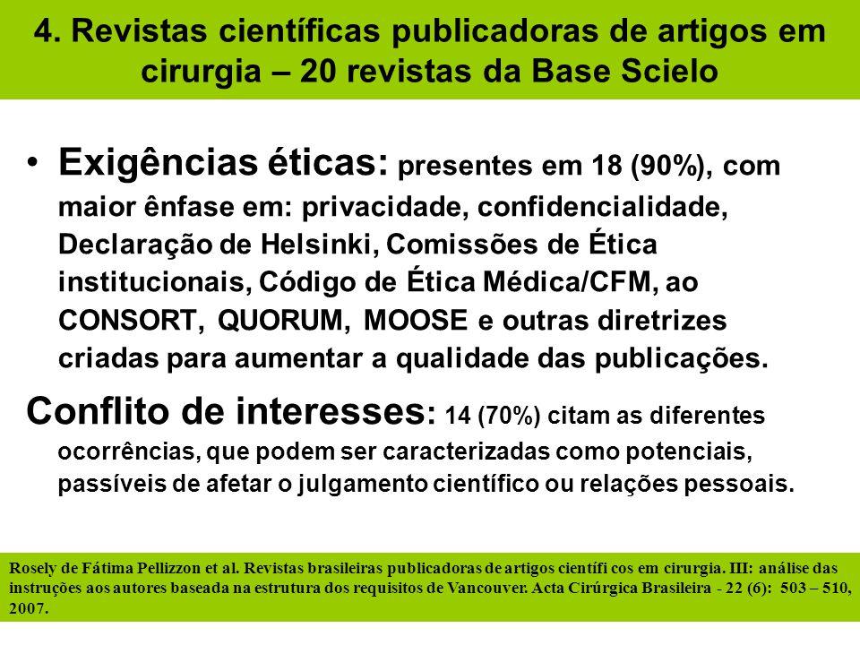 4. Revistas científicas publicadoras de artigos em cirurgia – 20 revistas da Base Scielo