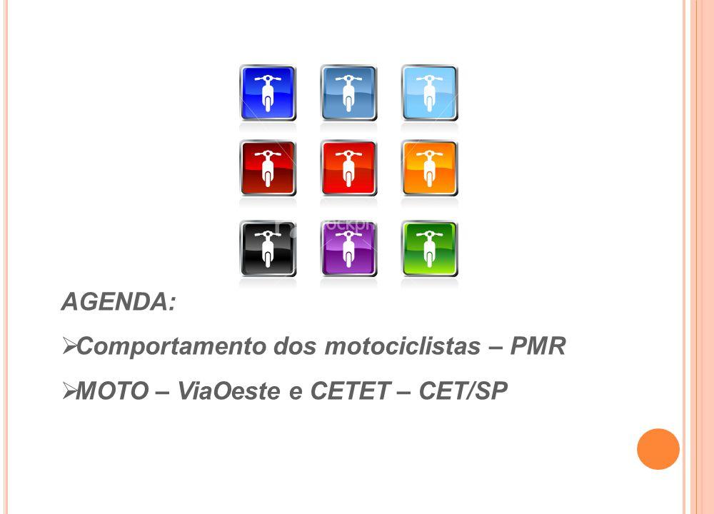 AGENDA: Comportamento dos motociclistas – PMR MOTO – ViaOeste e CETET – CET/SP