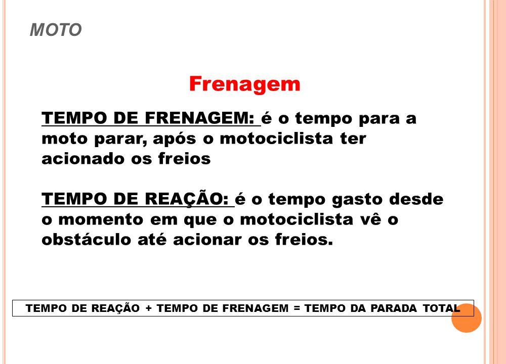 TEMPO DE REAÇÃO + TEMPO DE FRENAGEM = TEMPO DA PARADA TOTAL