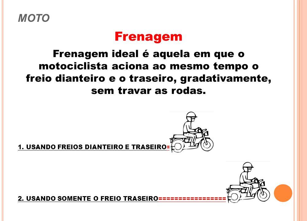 MOTO Frenagem.