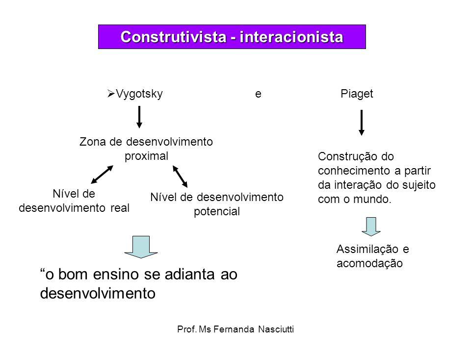 Construtivista - interacionista