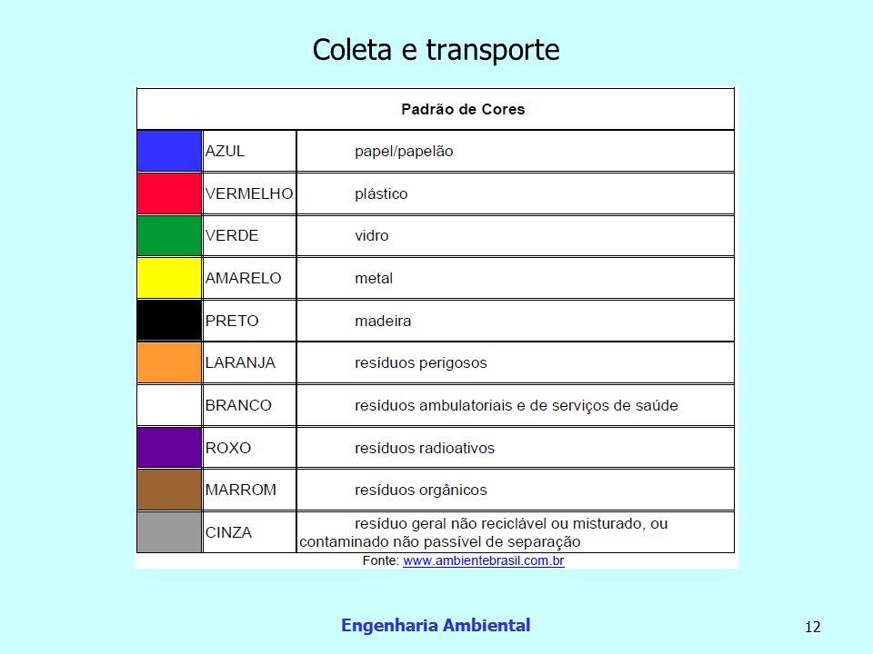 Coleta e transporte Engenharia Ambiental