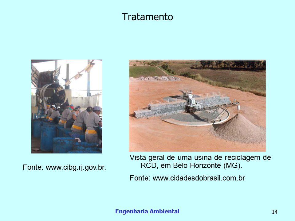 Tratamento Vista geral de uma usina de reciclagem de RCD, em Belo Horizonte (MG). Fonte: www.cidadesdobrasil.com.br.