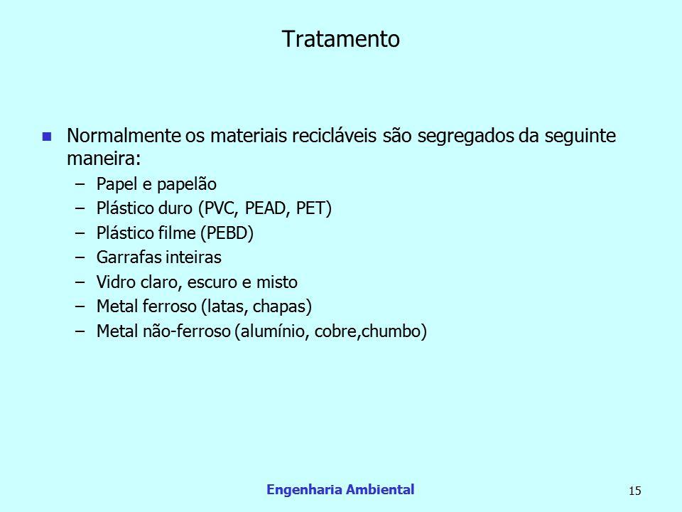 Tratamento Normalmente os materiais recicláveis são segregados da seguinte maneira: Papel e papelão.
