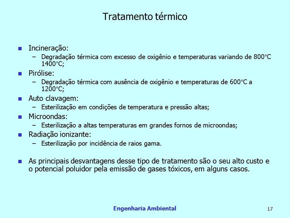 Tratamento térmico Incineração: Pirólise: Auto clavagem: Microondas: