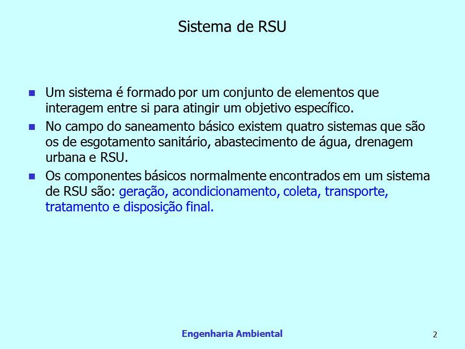 Sistema de RSU Um sistema é formado por um conjunto de elementos que interagem entre si para atingir um objetivo específico.