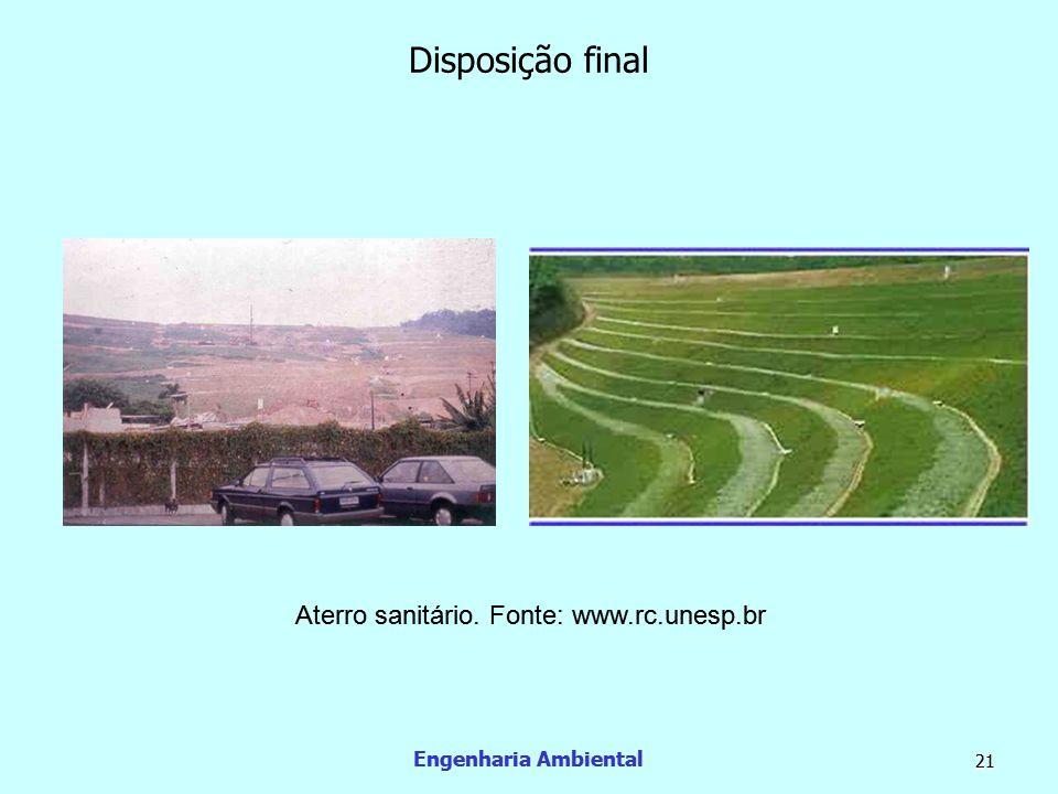 Disposição final Aterro sanitário. Fonte: www.rc.unesp.br