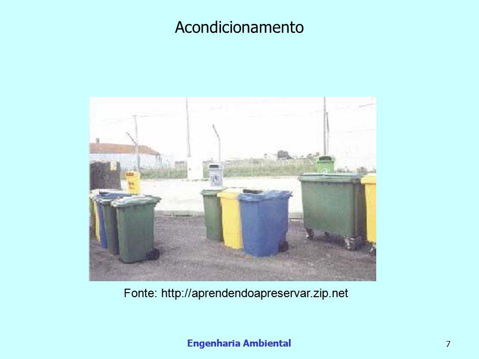 Acondicionamento Fonte: http://aprendendoapreservar.zip.net