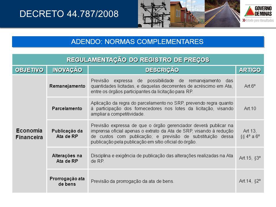 REGULAMENTAÇÃO DO REGISTRO DE PREÇOS Prorrogação ata de bens