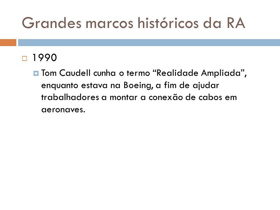 Grandes marcos históricos da RA