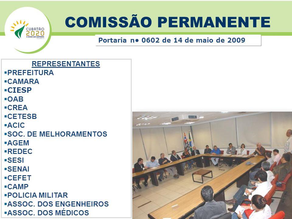 COMISSÃO PERMANENTE REPRESENTANTES PREFEITURA CAMARA CIESP OAB CREA