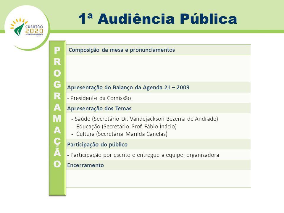 1ª Audiência Pública PROGRAMAÇÃO Composição da mesa e pronunciamentos