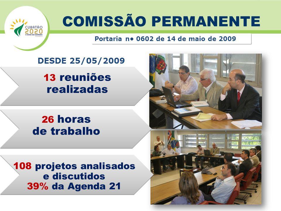 COMISSÃO PERMANENTE de trabalho 13 reuniões realizadas 26 horas