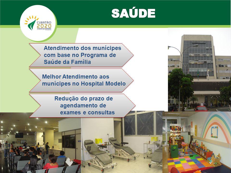 SAÚDE Atendimento dos munícipes com base no Programa de Saúde da Família. Melhor Atendimento aos munícipes no Hospital Modelo.