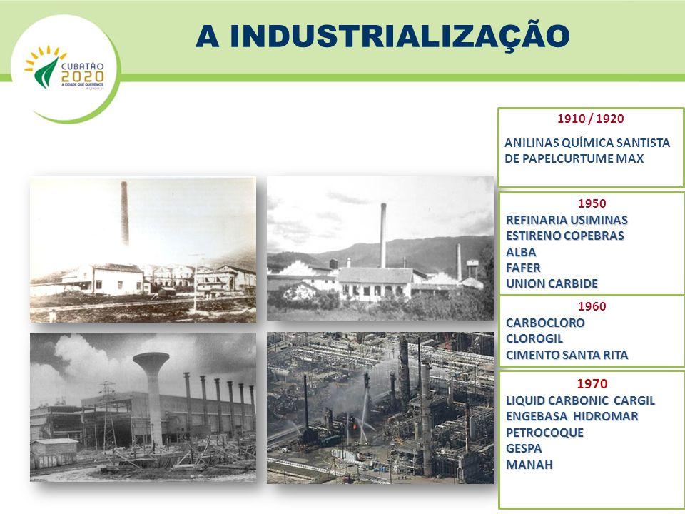 A INDUSTRIALIZAÇÃO 1910 / 1920. ANILINAS QUÍMICA SANTISTA DE PAPELCURTUME MAX. 1950. REFINARIA USIMINAS ESTIRENO COPEBRAS.