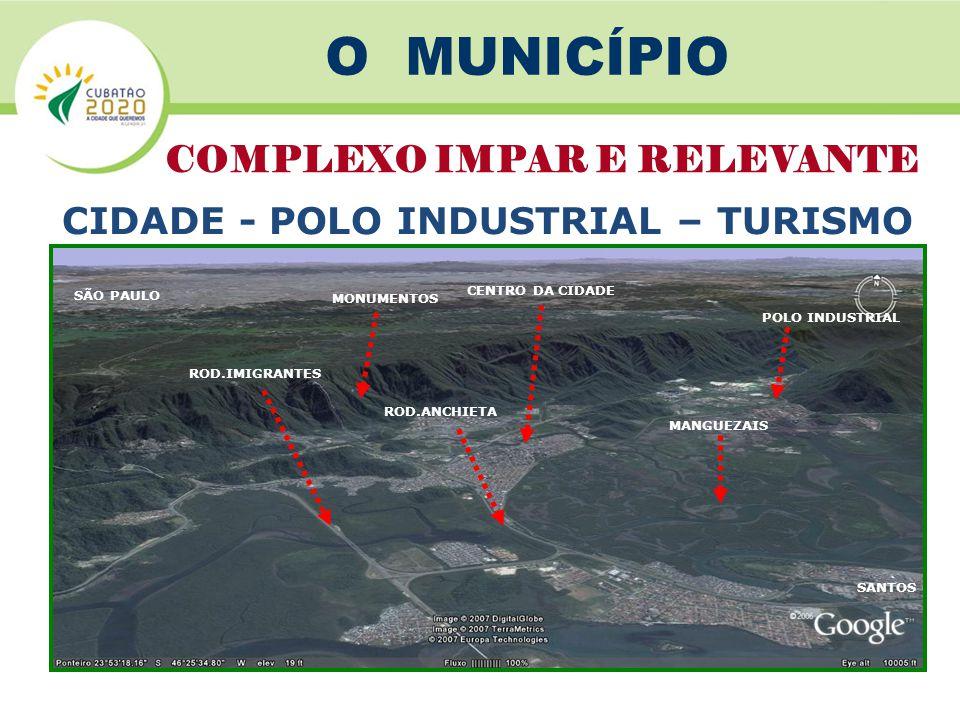 COMPLEXO IMPAR E RELEVANTE CIDADE - POLO INDUSTRIAL – TURISMO
