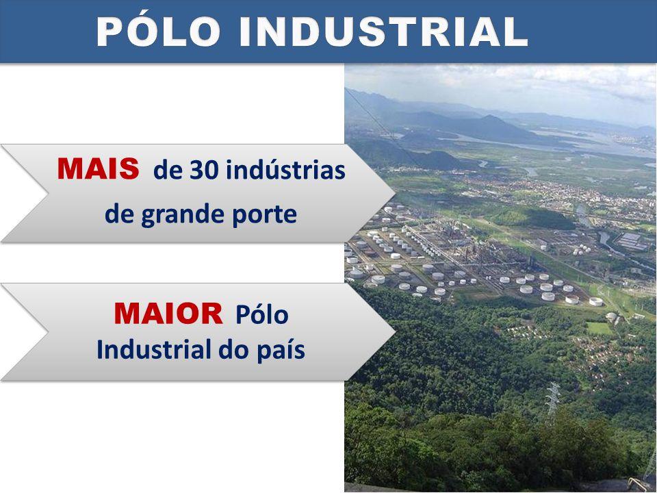 PÓLO INDUSTRIAL PÓLO INDUSTRIAL MAIS de 30 indústrias de grande porte
