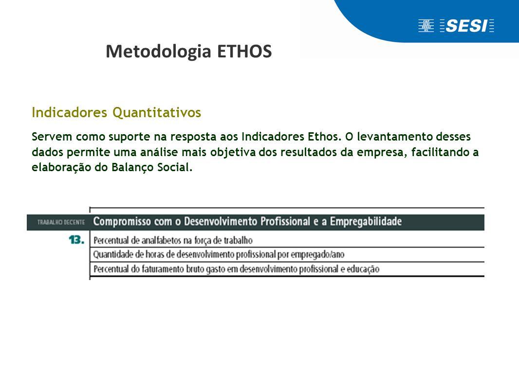 Metodologia ETHOS Indicadores Binários (sim/ não)