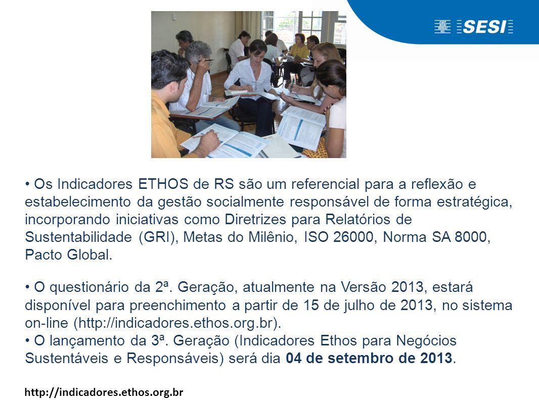 Metodologia ETHOS Indicadores Quantitativos