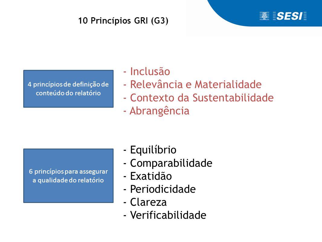 Propósitos do GRI Atender às expectativas das partes interessadas locais: Conhecer a empresa, suas ações e impactos.