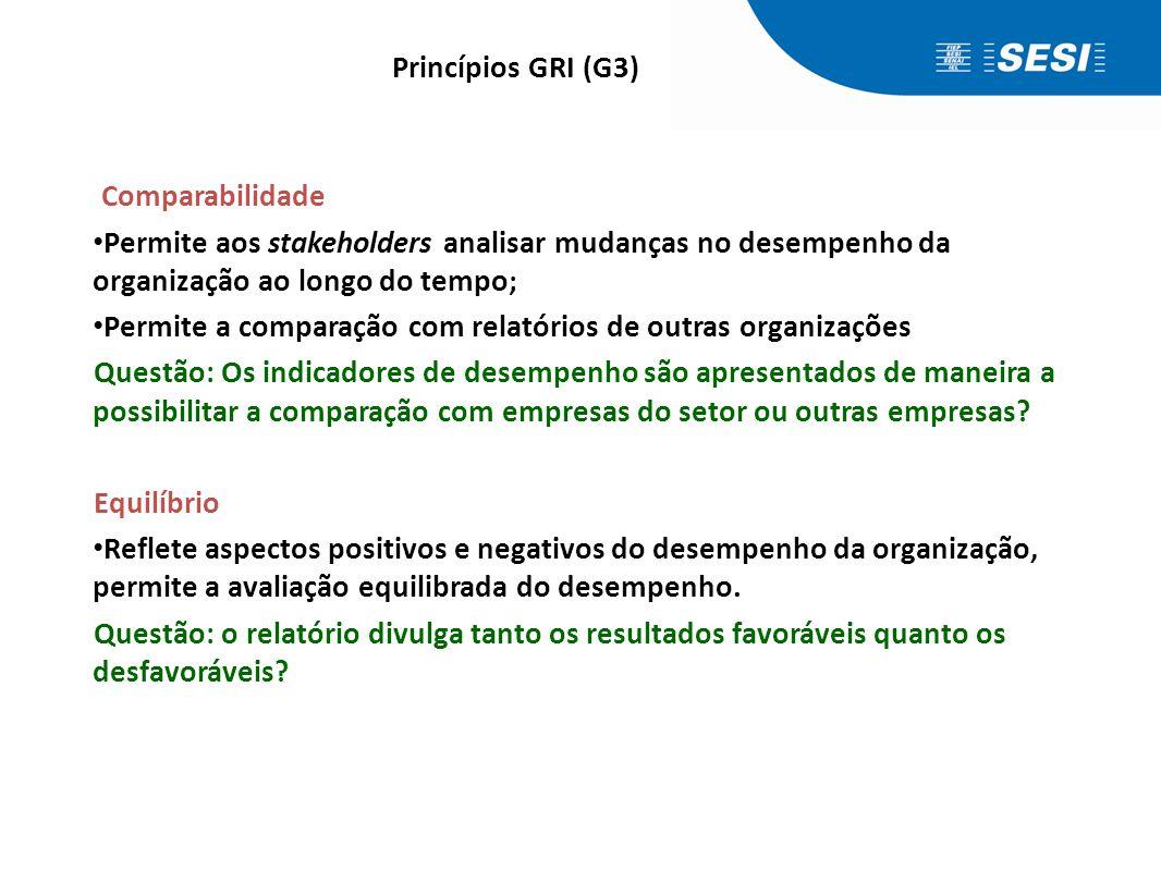 Princípios GRI (G3) Contexto da Sustentabilidade.