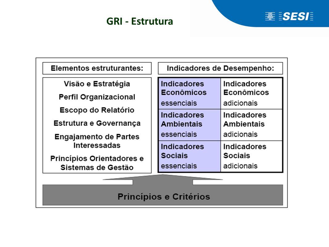 Princípios GRI (G3) Clareza