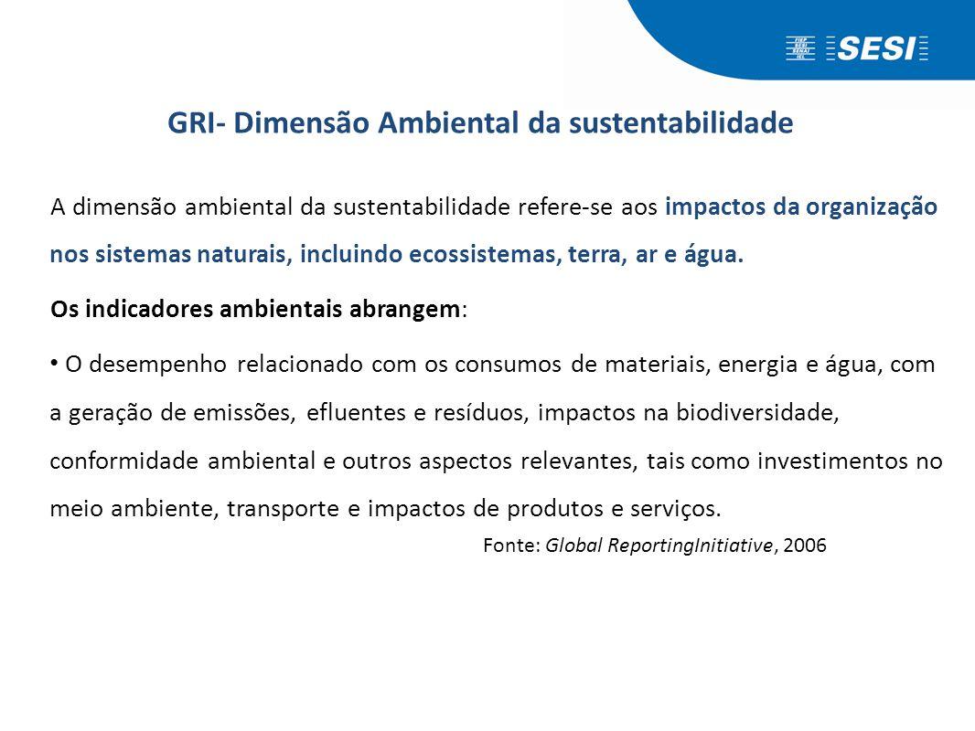 GRI - Dimensão econômica da sustentabilidade