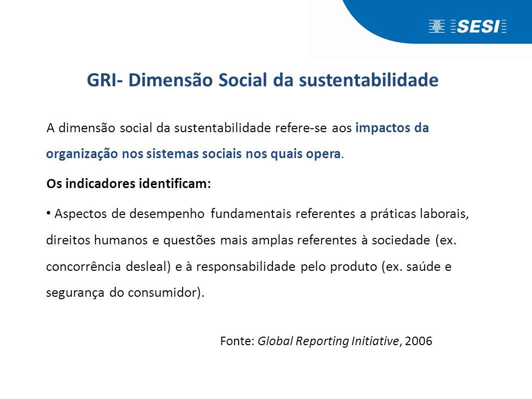 GRI- Dimensão Ambiental da sustentabilidade